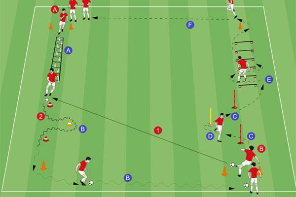 Koordination Training Mit Peter Schreiner Auf Youtube