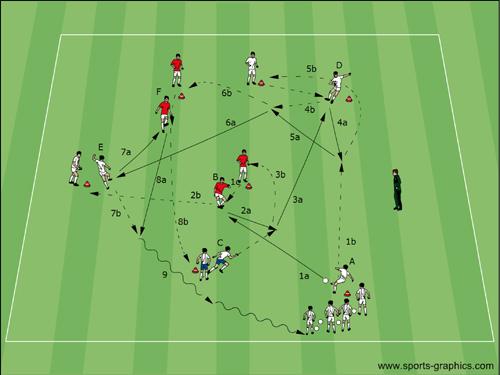 Fussball Ubungen Tolle Trainingsform Zum Passen Und