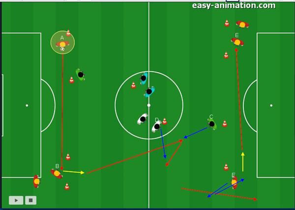 Fussball Training Spielverlagerung Und Vertikale Passe