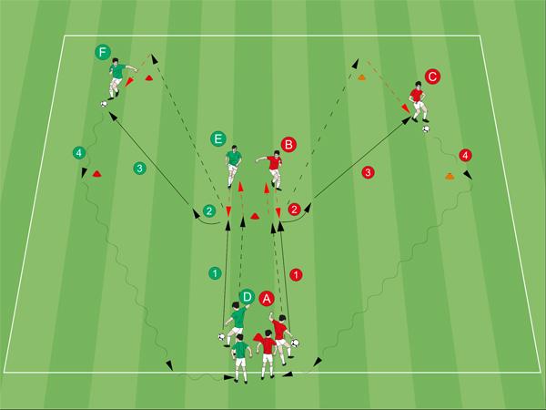 training passspiel fußball
