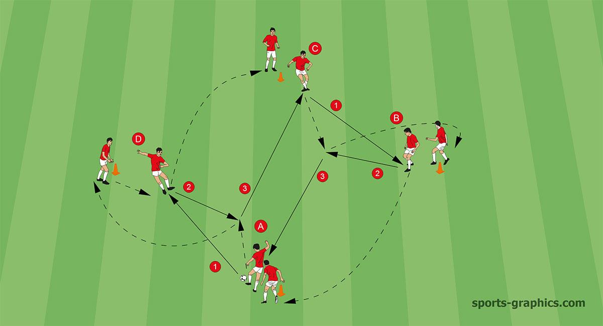 27_Passspiel-in-der-Raute-4b-(über-links)-mit-2-Bällen