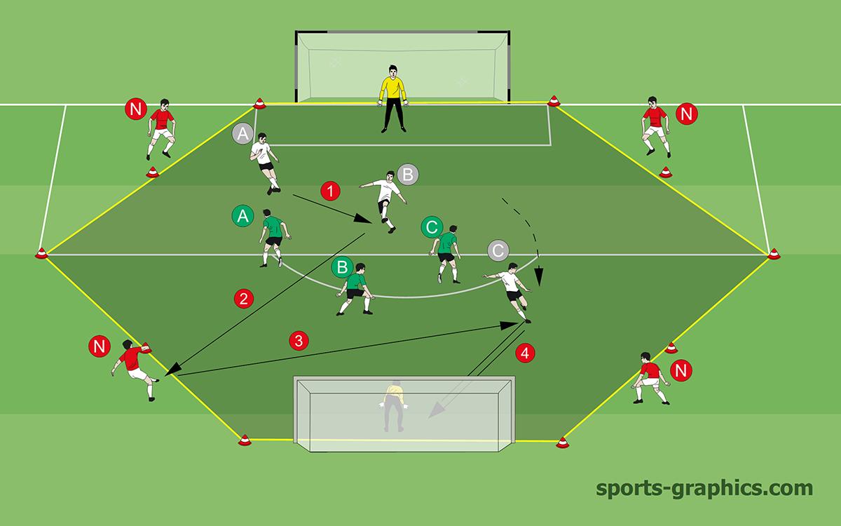 Torschusstraining Lernstufe 8 Spielformen Und Wettkampfe