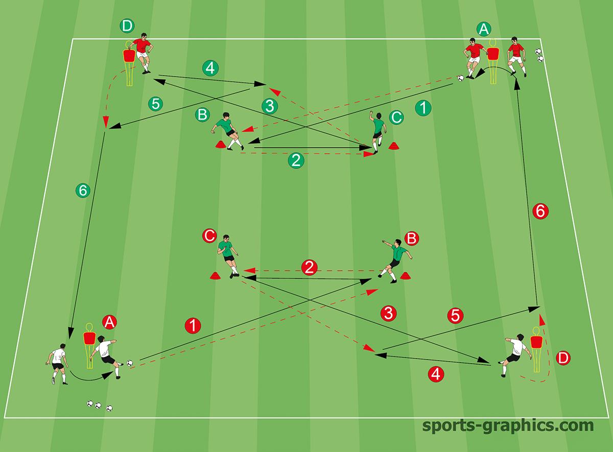 Ballkontrolle Wie Bayern Munchen Das Steil Klatsch Prinzip