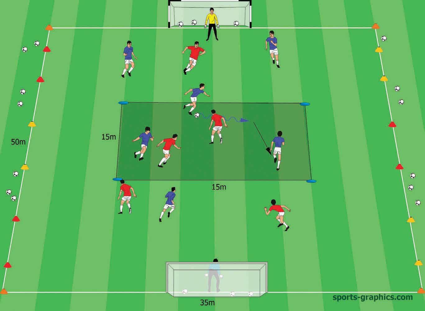 """Positionsspiel 6-gegen-5 – Zentrumsdribbling gegen """"breite"""" Kontertore"""