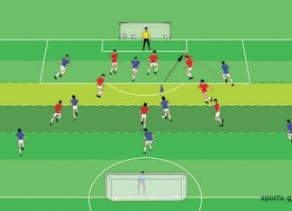 """Positionsspiel 8-gegen-8 mit Zonen, in denen gedribbelt werden muss (""""Dribbel-Zwangzonen"""")"""