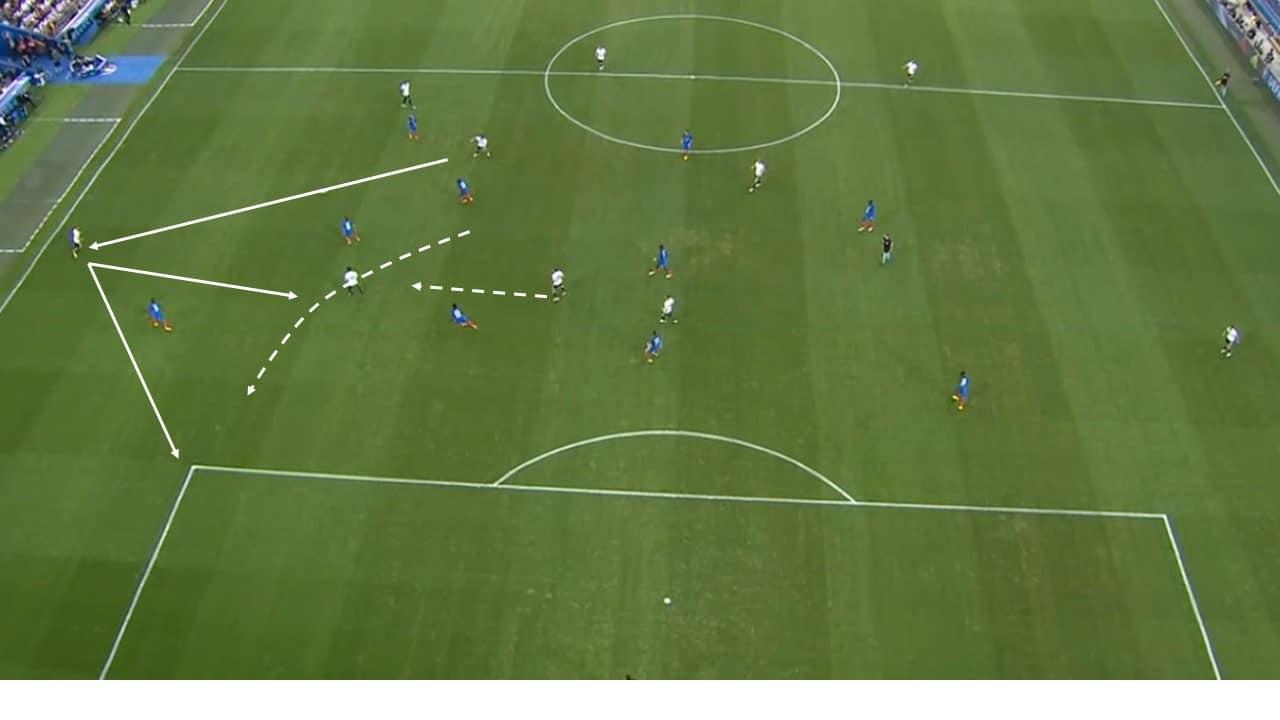 Em 2016 Spielanalyse Deutschland Frankreich 0 2