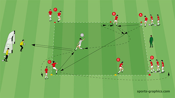 Ubung Der Woche Fussballtraining24