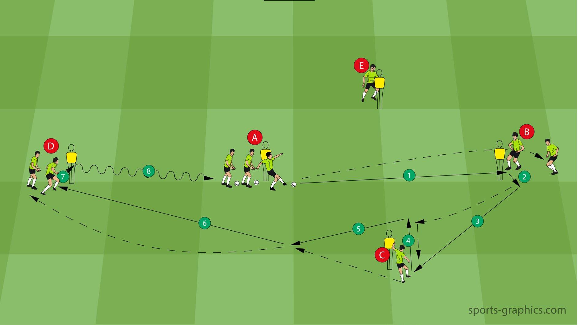 Fussball Passkombination