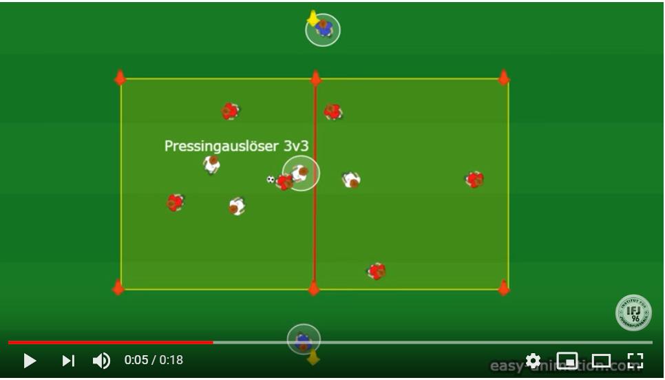 Fussballubungen Fussballtraining24
