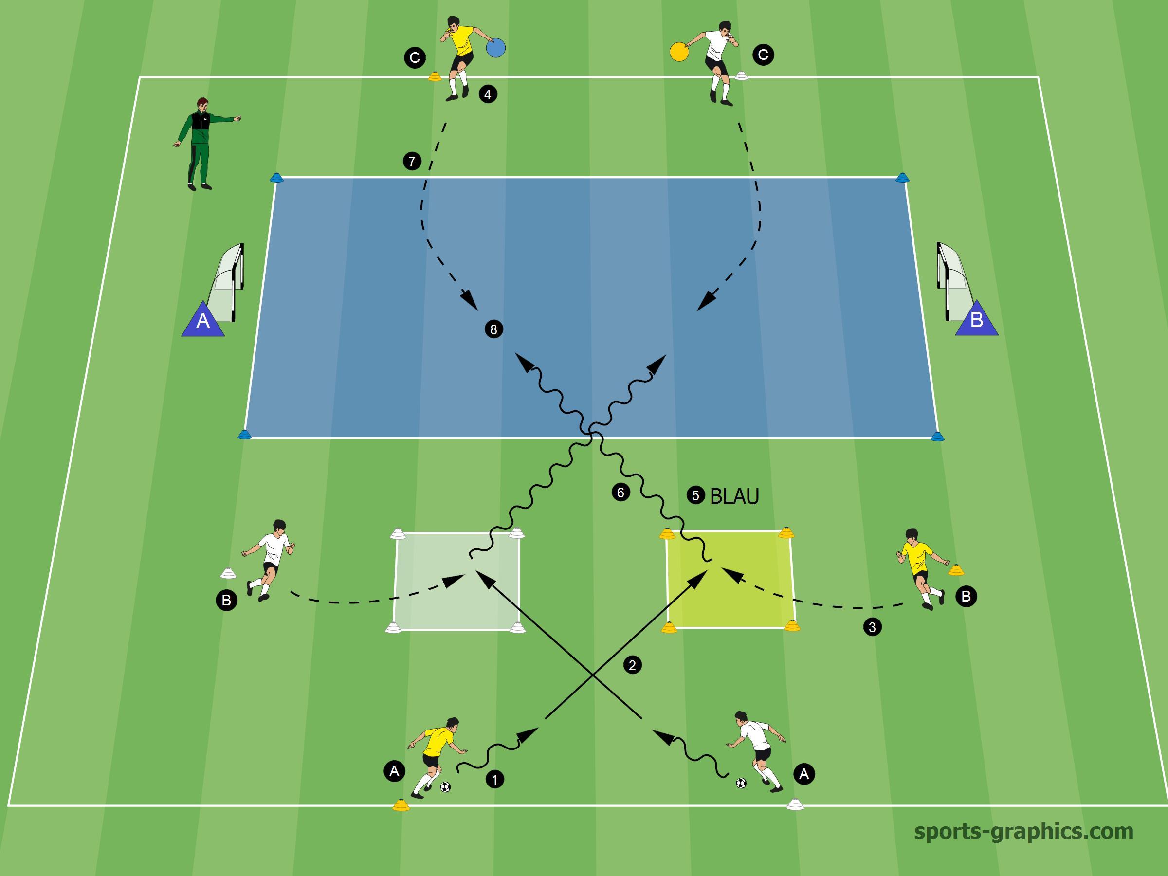 Übung zur Orientierung mit anschließendem 1 gegen 1