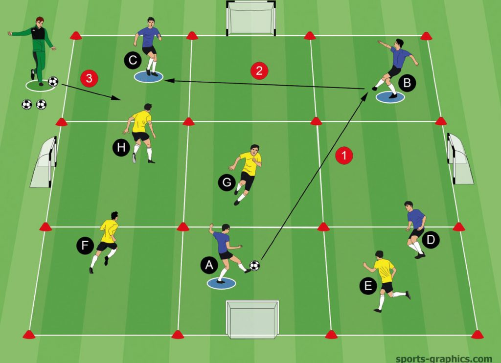 fussballübung 4 gegen 4