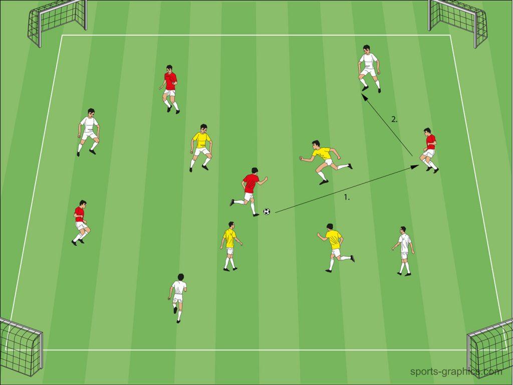 4 Fußballübungen - Gegenpressing, Umschalten und Räume nutzen!