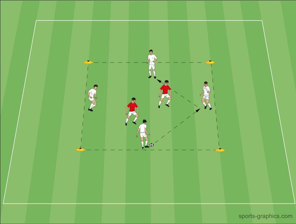 Fußballübungen Gegenpressing, Umschalten und Räume nutzen!