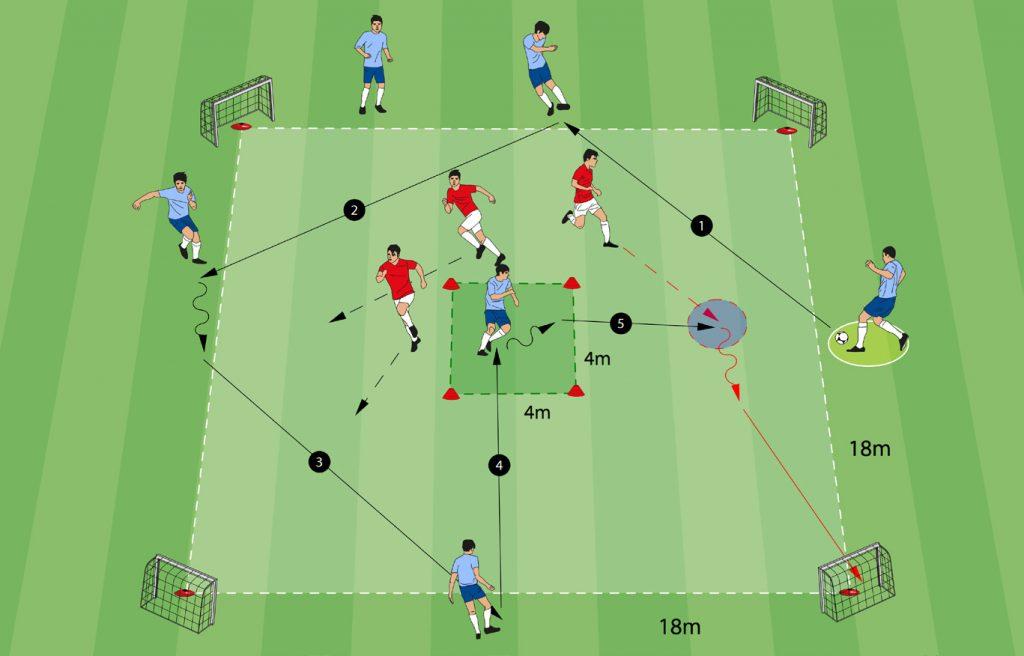 Positionsspiele Fussball