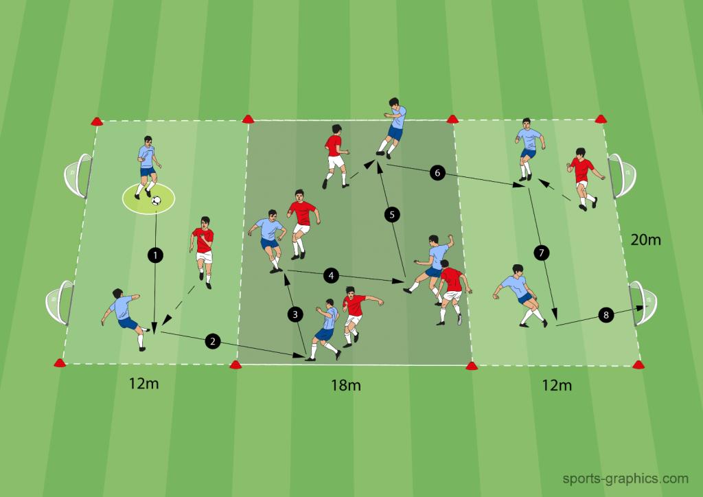 Positionsspiel Fußball
