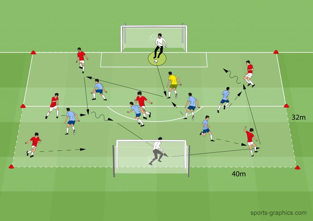 6 + 3 vs. 6: Ballbesitz vs. Torschuss