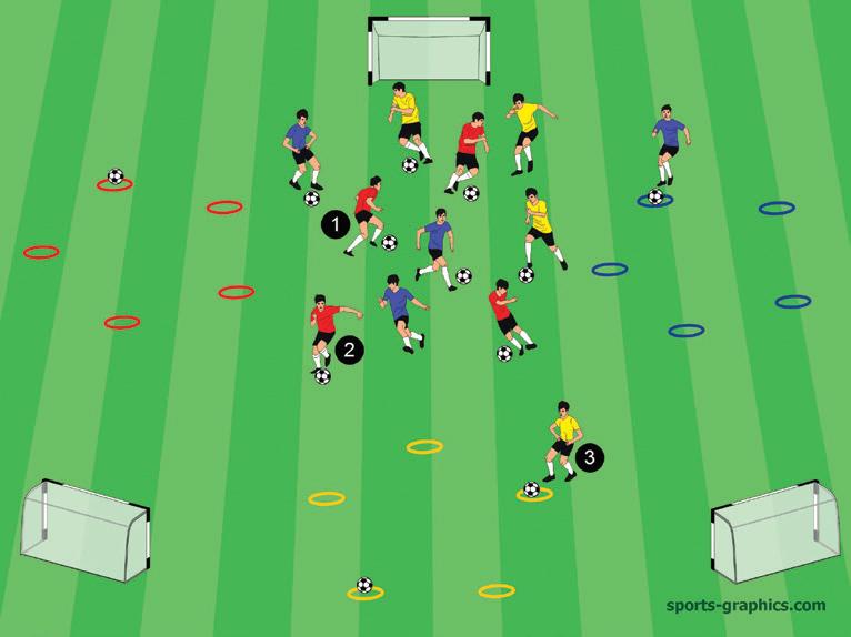 Fussballkindergarten - Kinderfussball - Jugendfussball