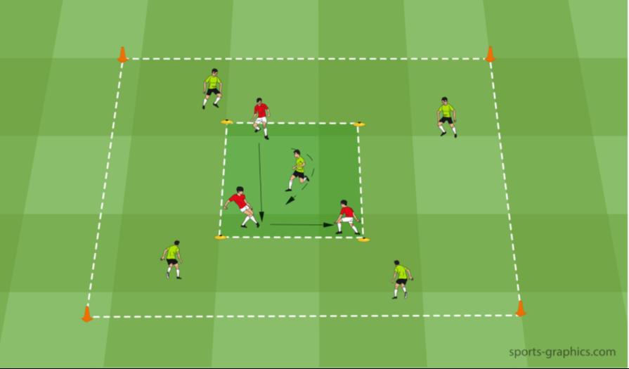 Doppelquadrat - 3 gegen 1 plus 4
