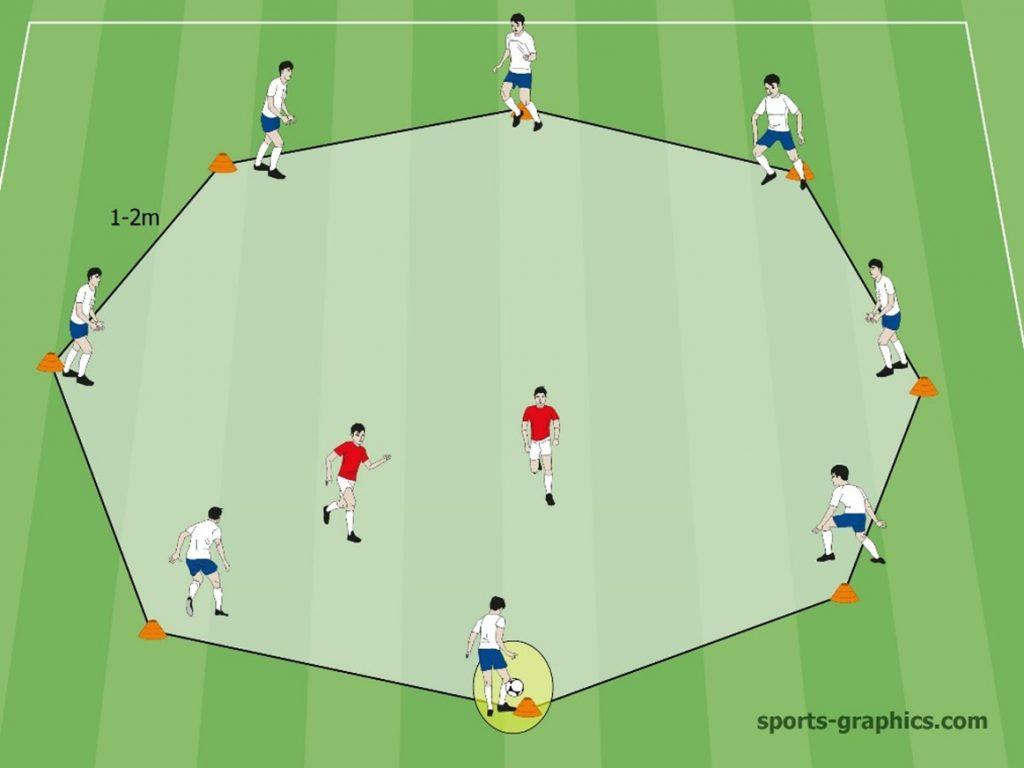 Rondo - 8 gegen 2 - One-Touch