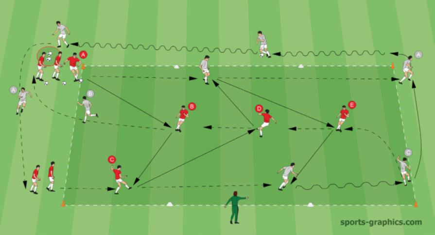 Passspiel endlos 3 - Passübung - Fussballtraining